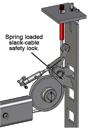 BendPak Safety Lock System